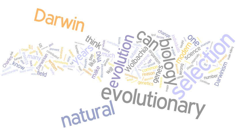 Wordle - Getting rid of Darwinism.jpg