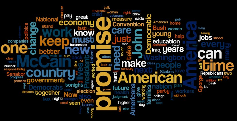 Wordle - Barack Obama_s convention speech.jpg
