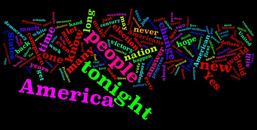Wordle - Obama_s Victory Speech in Chicago-1.jpg